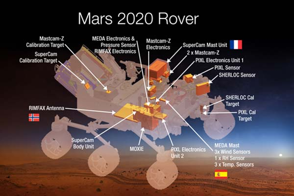 diagram of rover