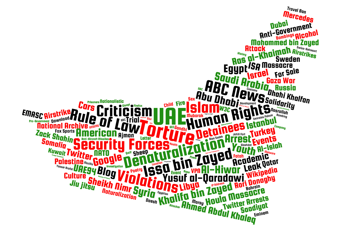 Tag cloud of bait content topics used by Stealth Falcon shows a strong emphasis on political topics and narratives critical of the United Arab Emirate government